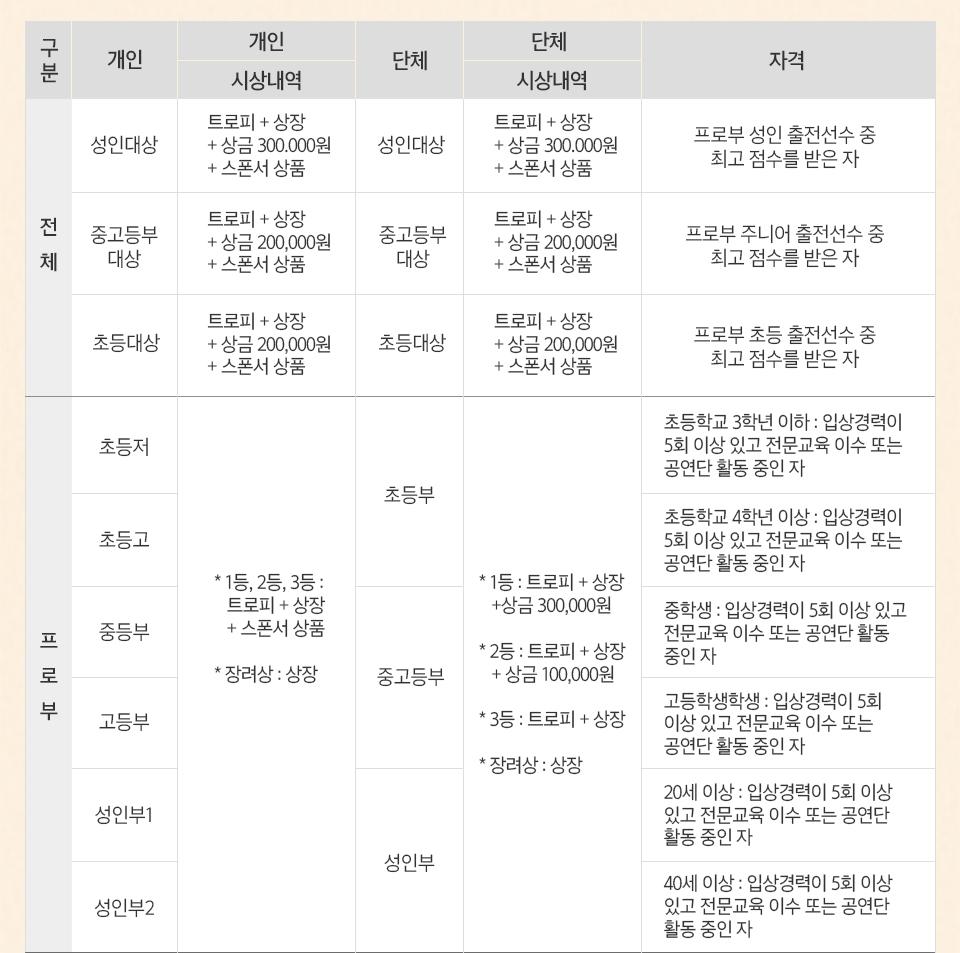 11thkoreancup_04.jpg